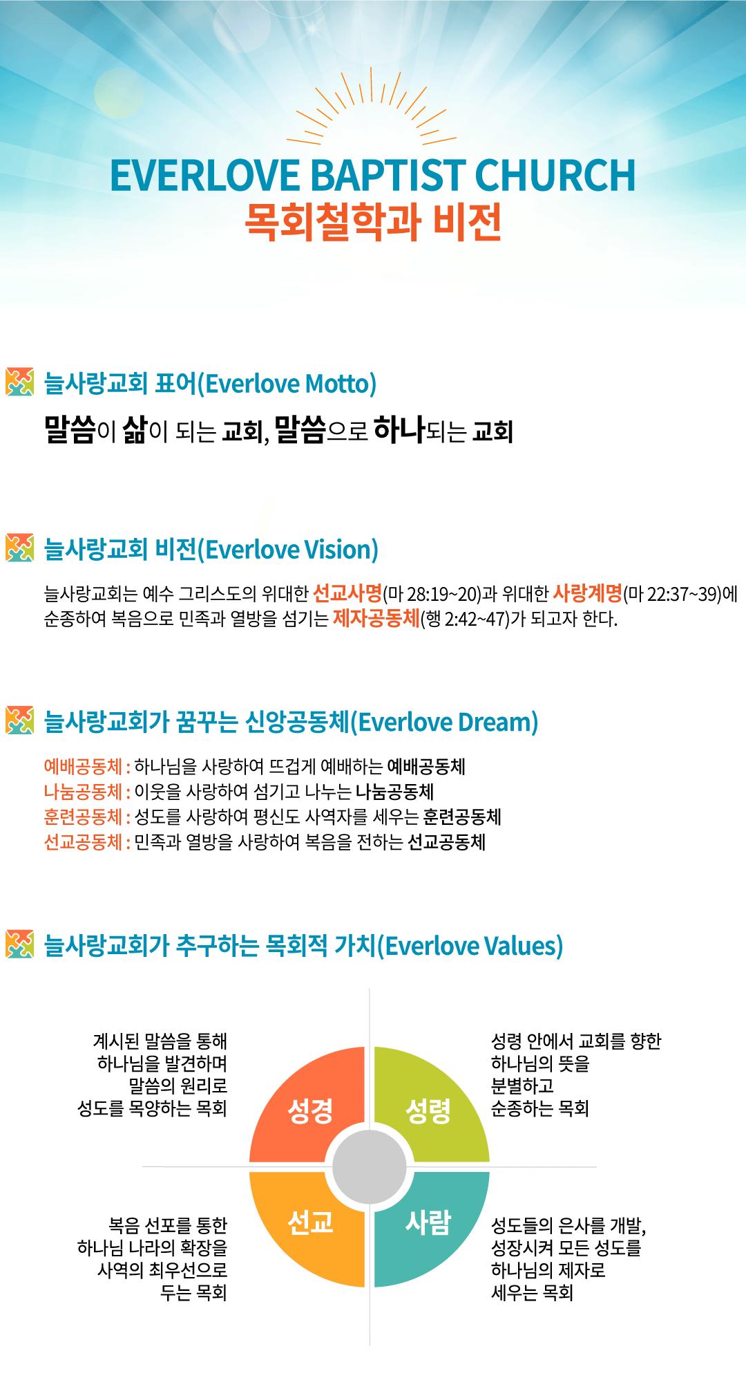 홈페이지_목회철학과-비전.png
